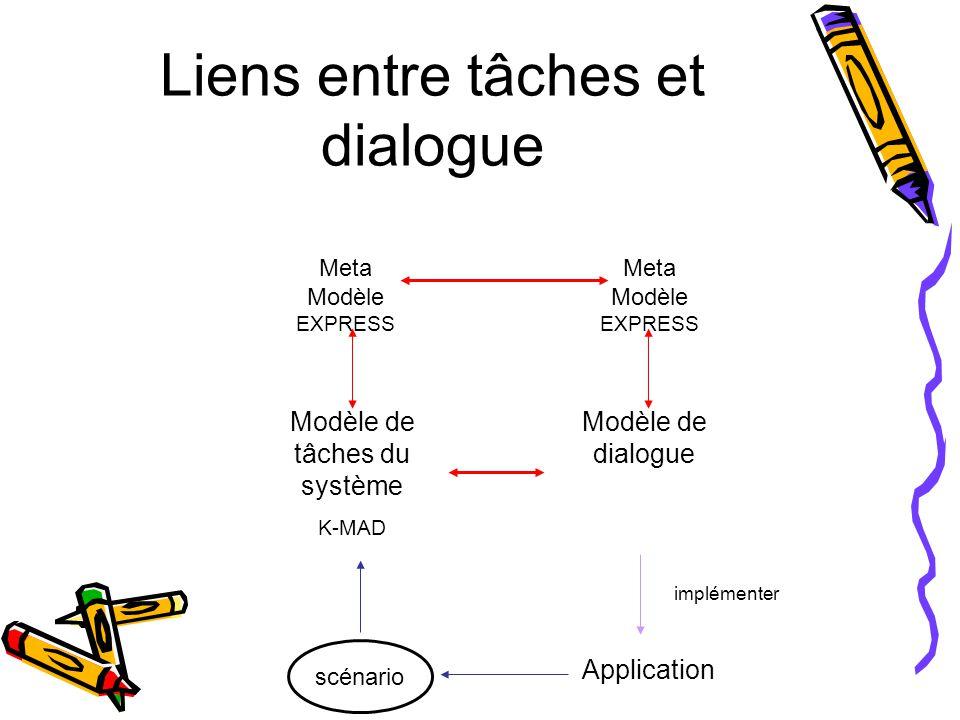 Liens entre tâches et dialogue
