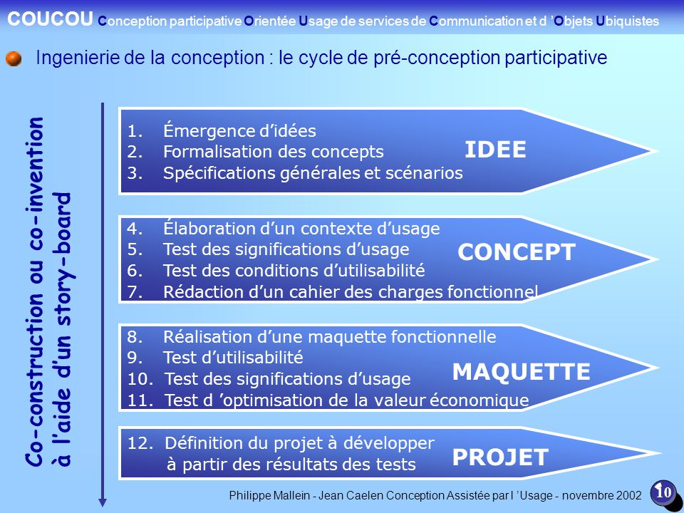 Co-construction ou co-invention