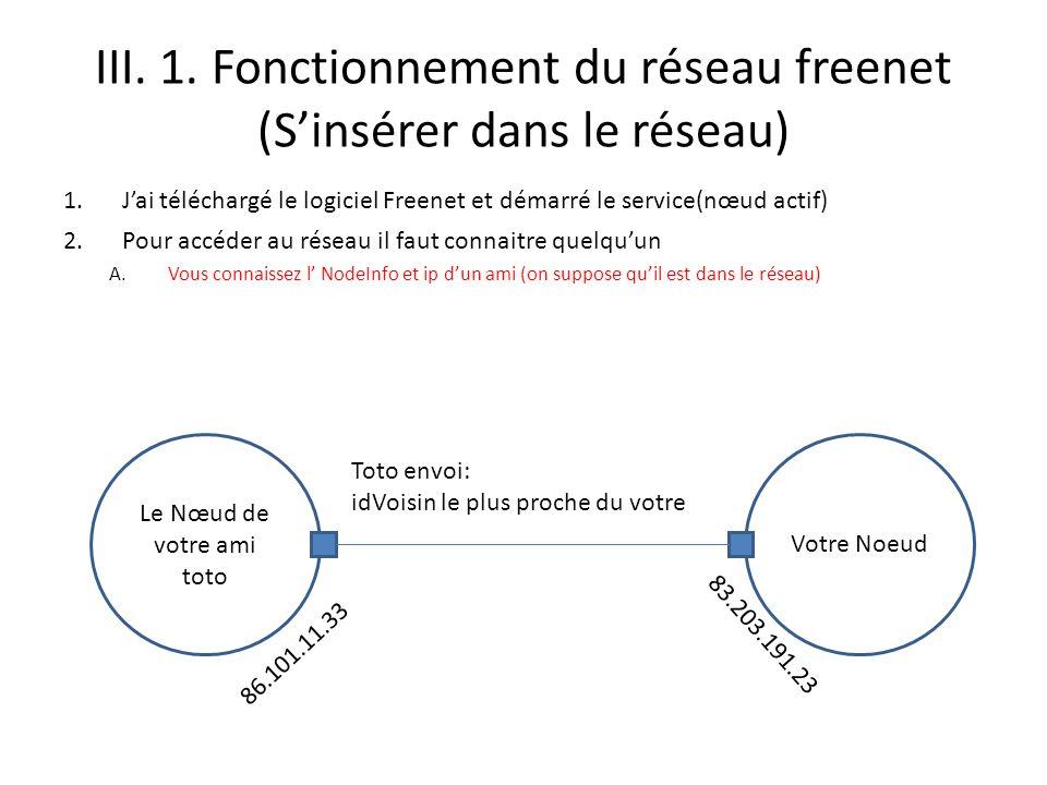 III. 1. Fonctionnement du réseau freenet (S'insérer dans le réseau)