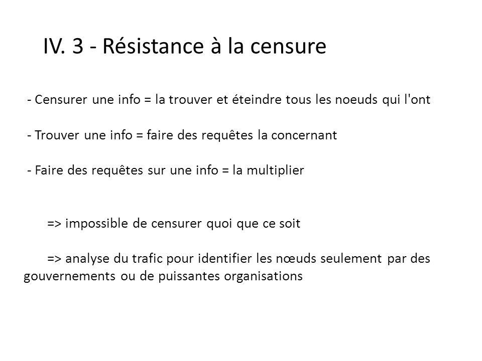 IV. 3 - Résistance à la censure