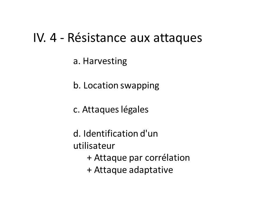 IV. 4 - Résistance aux attaques