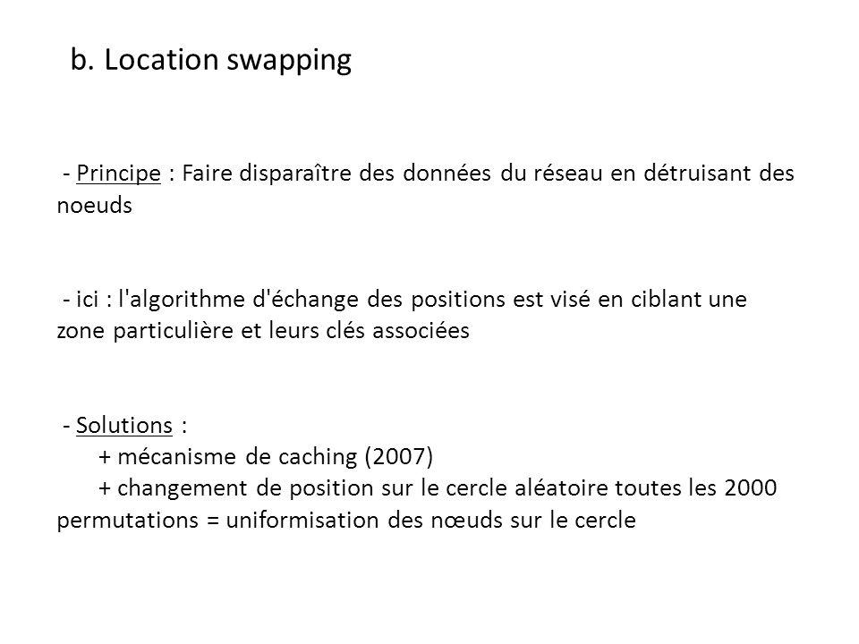 b. Location swapping - Principe : Faire disparaître des données du réseau en détruisant des noeuds.