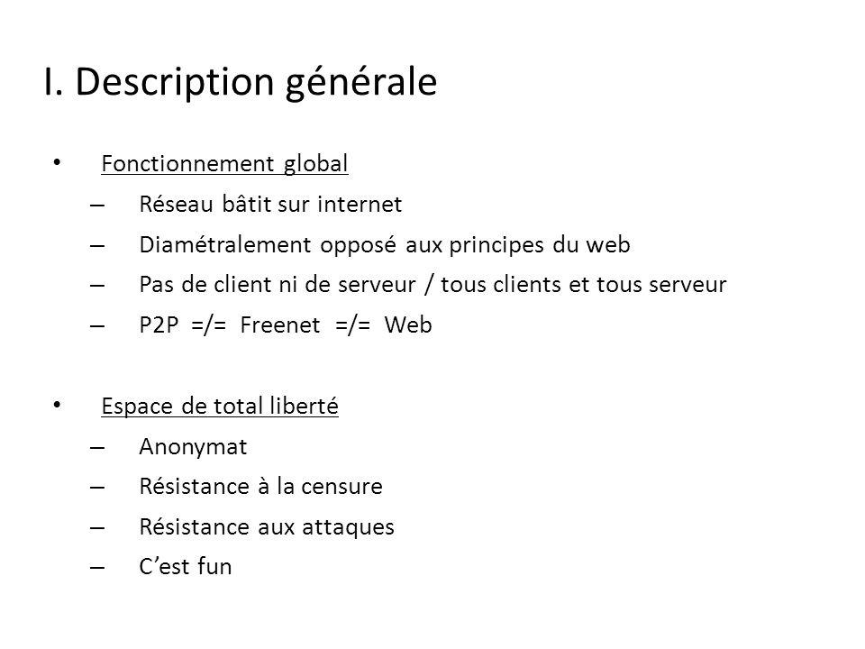 I. Description générale