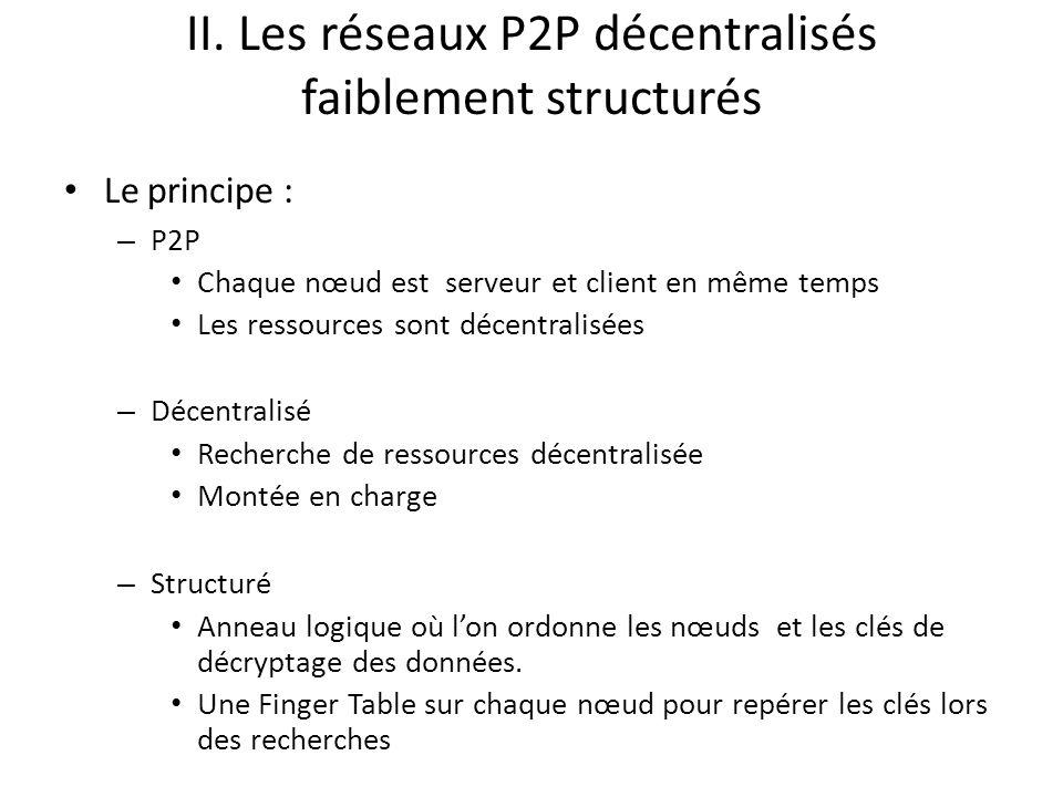 II. Les réseaux P2P décentralisés faiblement structurés