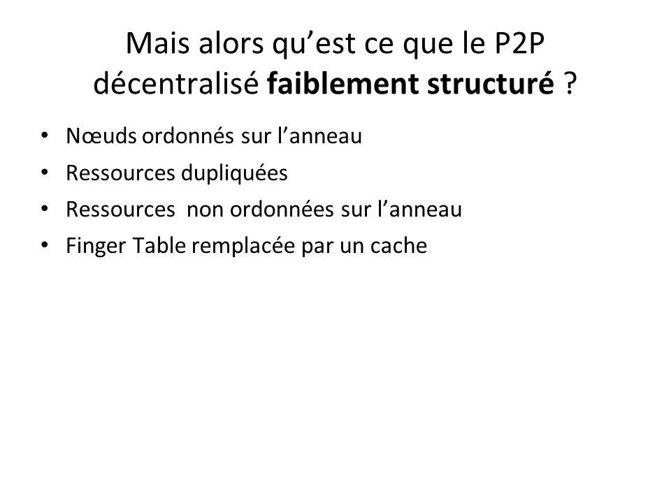 Mais alors qu'est ce que le P2P décentralisé faiblement structuré