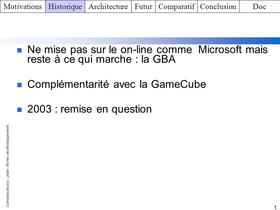 Complémentarité avec la GameCube 2003 : remise en question