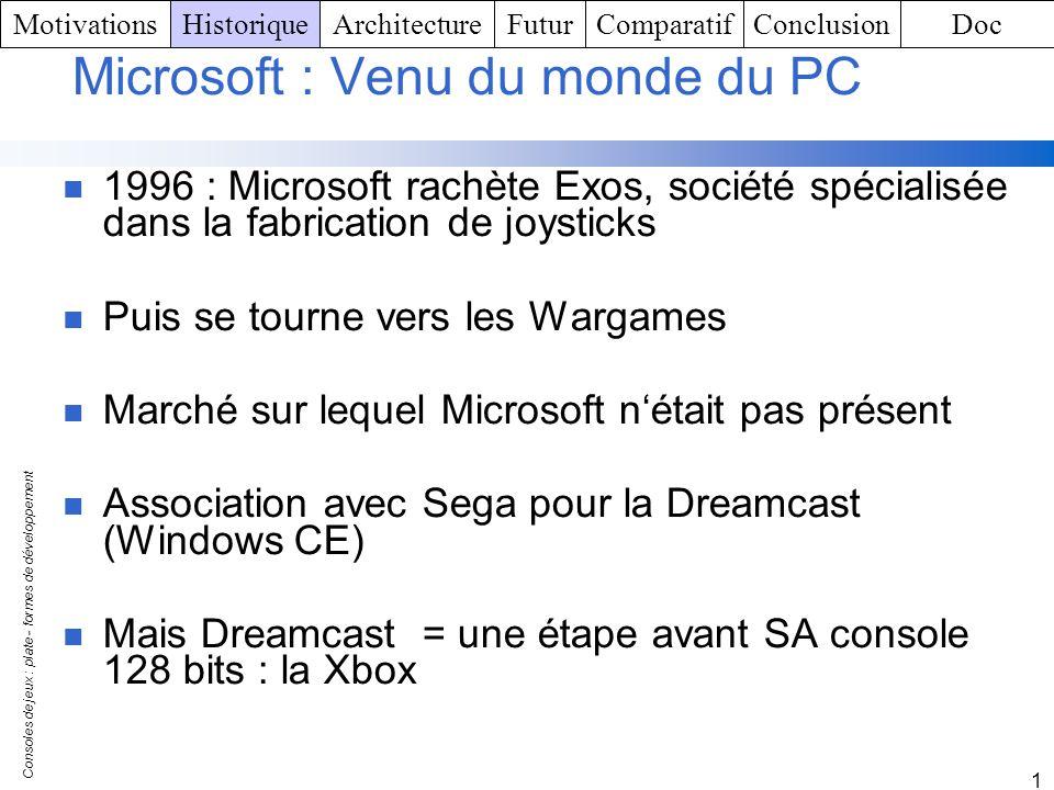 Microsoft : Venu du monde du PC