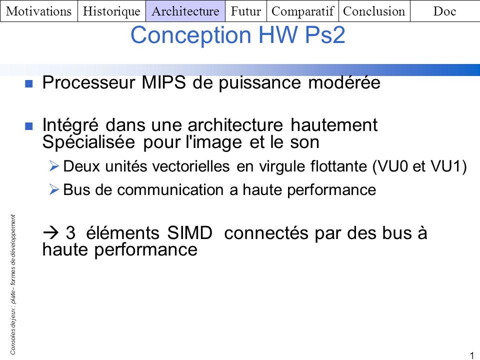 Conception HW Ps2 Processeur MIPS de puissance modérée