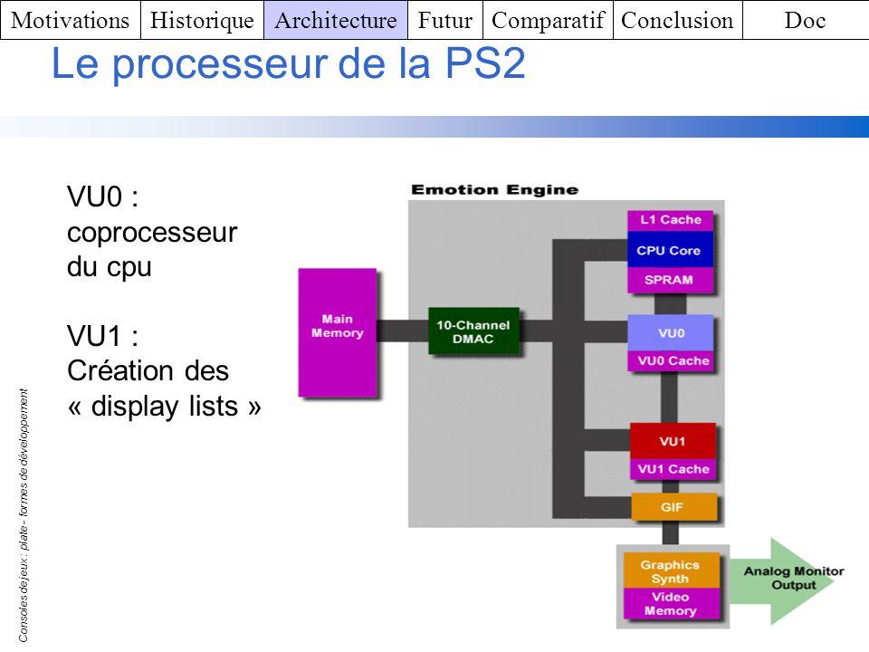 Le processeur de la PS2 VU0 : coprocesseur du cpu VU1 :