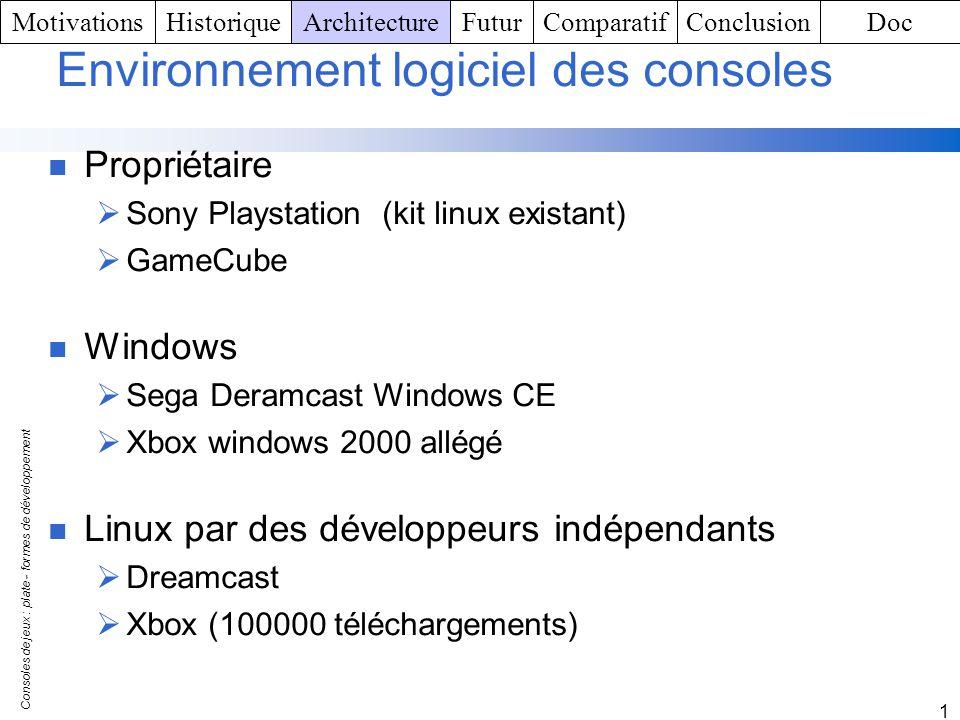 Environnement logiciel des consoles