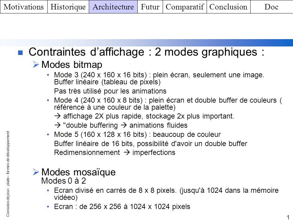 Contraintes d'affichage : 2 modes graphiques :