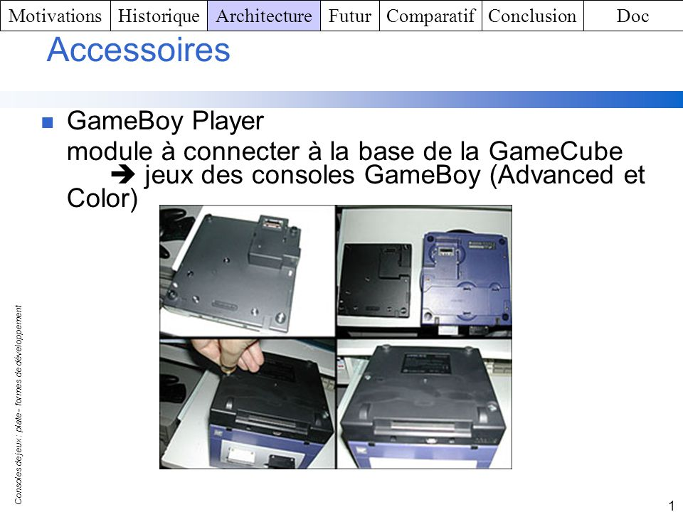 Accessoires GameBoy Player