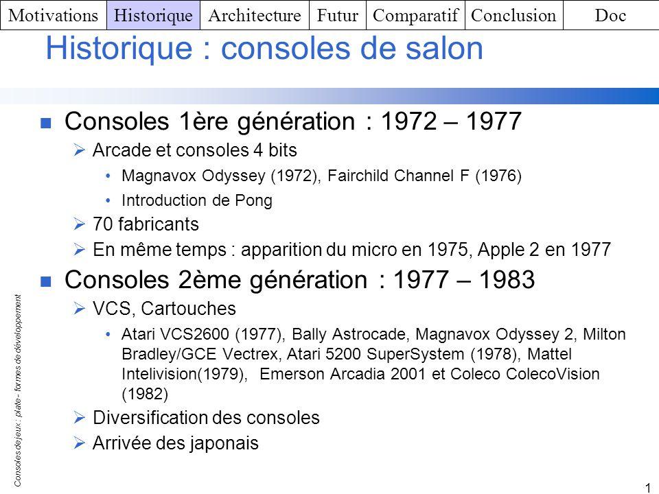 Historique : consoles de salon