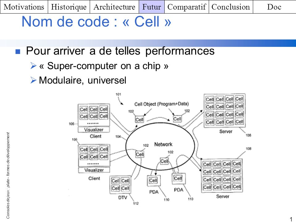 Nom de code : « Cell » Pour arriver a de telles performances