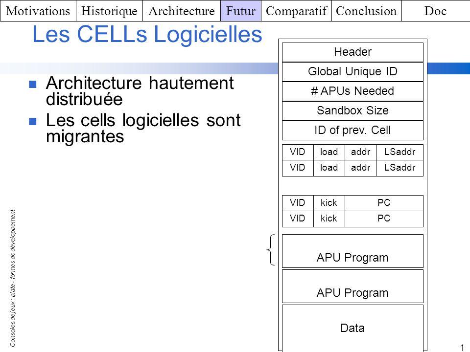 Les CELLs Logicielles Architecture hautement distribuée