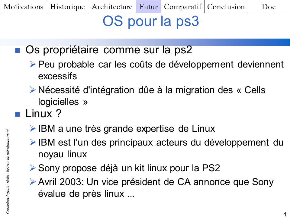 OS pour la ps3 Os propriétaire comme sur la ps2 Linux