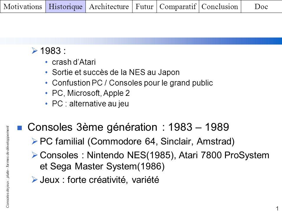 Consoles 3ème génération : 1983 – 1989