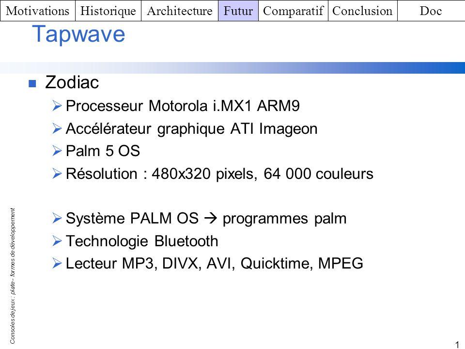 Tapwave Zodiac Processeur Motorola i.MX1 ARM9