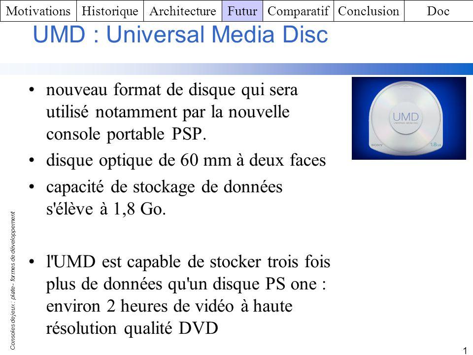 UMD : Universal Media Disc