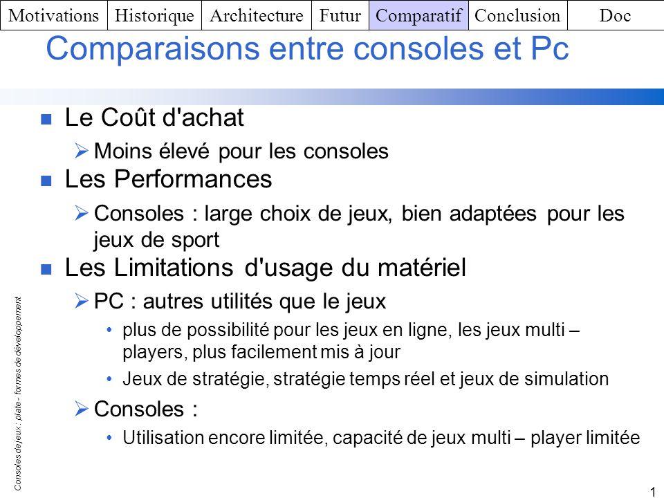 Comparaisons entre consoles et Pc