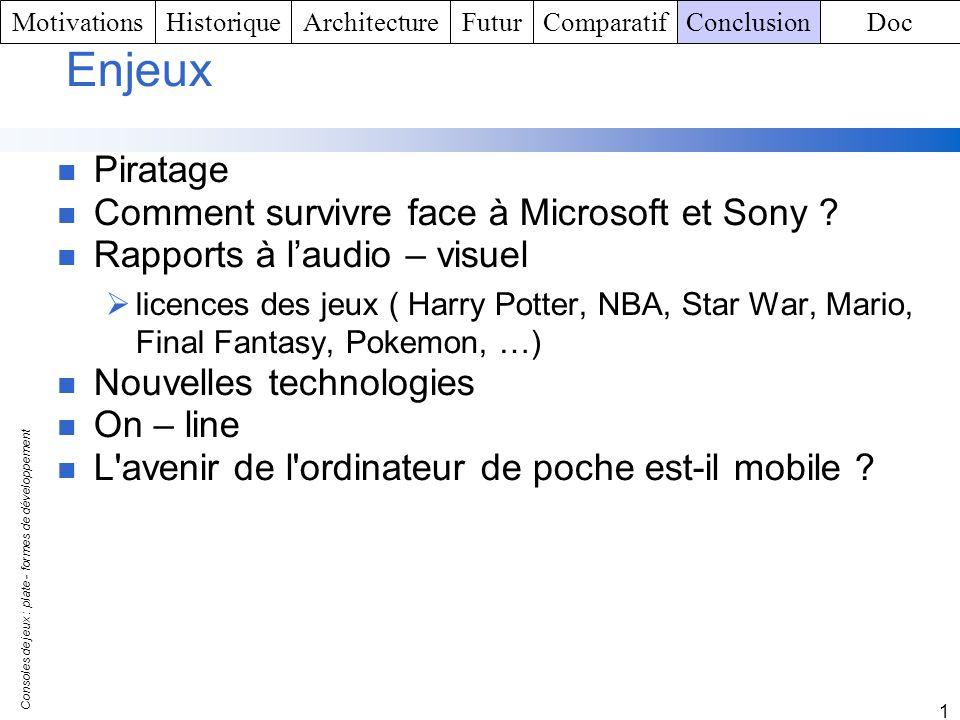 Enjeux Piratage Comment survivre face à Microsoft et Sony