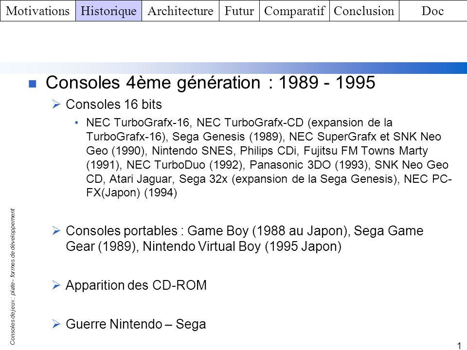 Consoles 4ème génération : 1989 - 1995