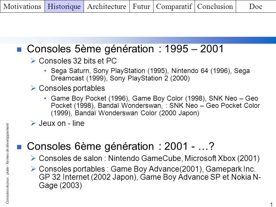 Consoles 5ème génération : 1995 – 2001