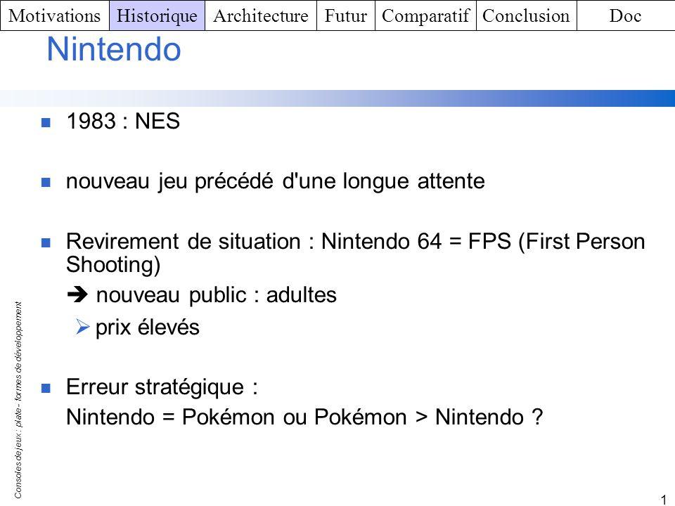 Nintendo 1983 : NES nouveau jeu précédé d une longue attente