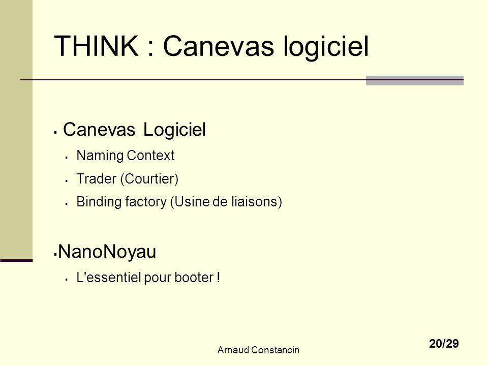 THINK : Canevas logiciel