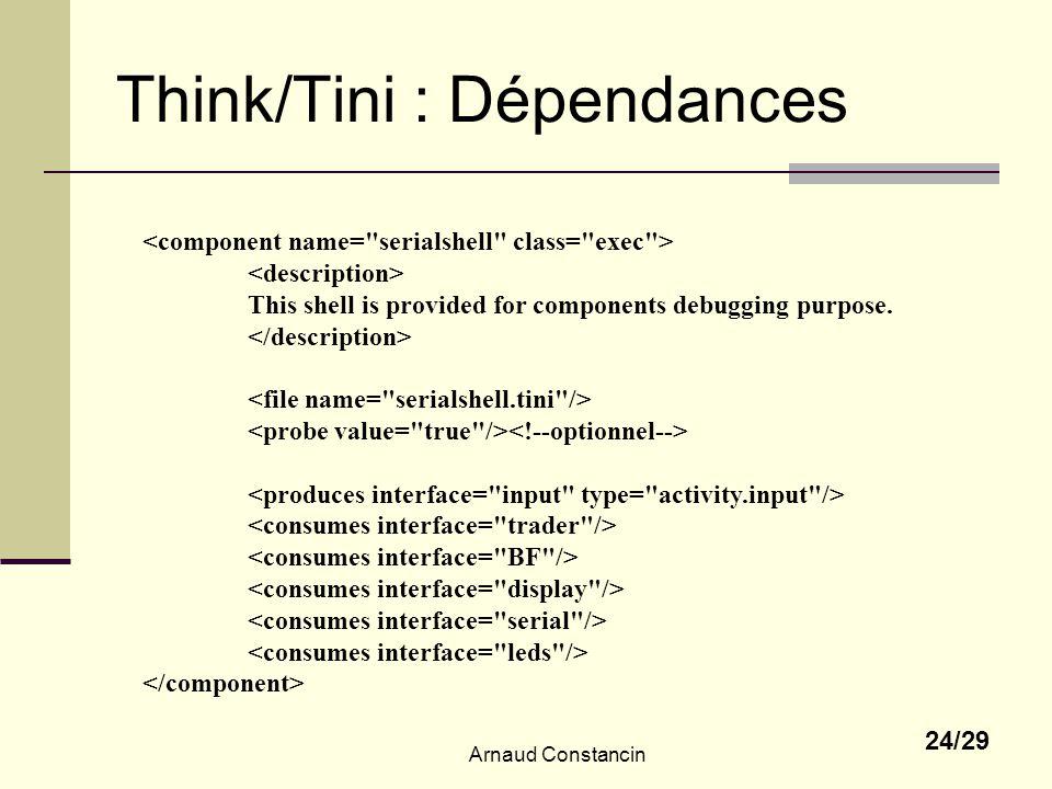 Think/Tini : Dépendances