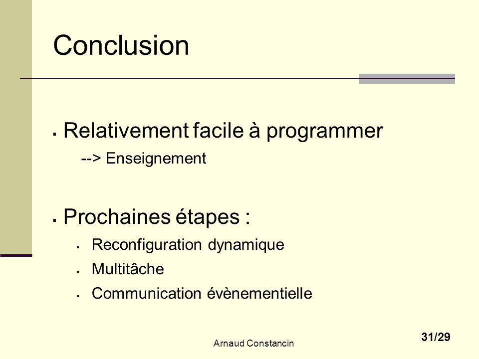 Conclusion Relativement facile à programmer Prochaines étapes :