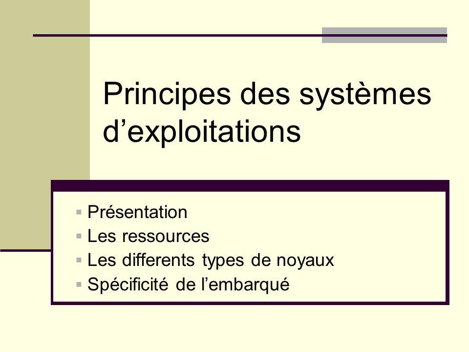 Principes des systèmes d'exploitations