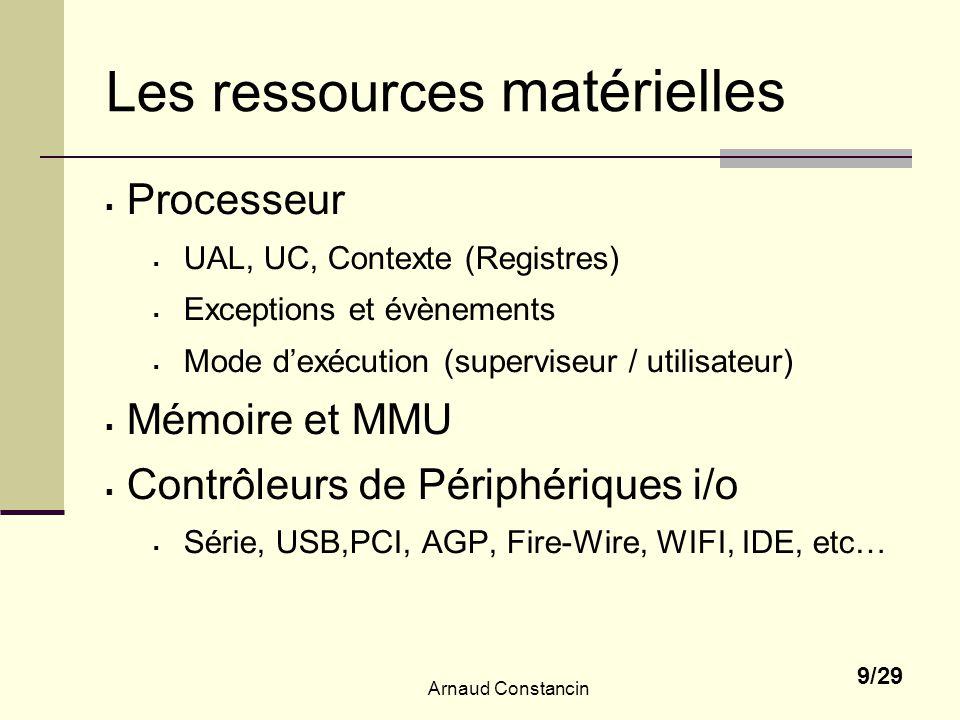 Les ressources matérielles