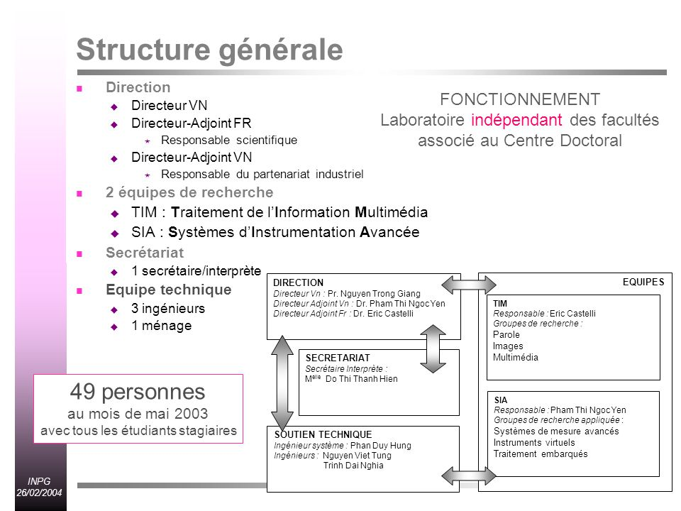 Structure générale 49 personnes FONCTIONNEMENT