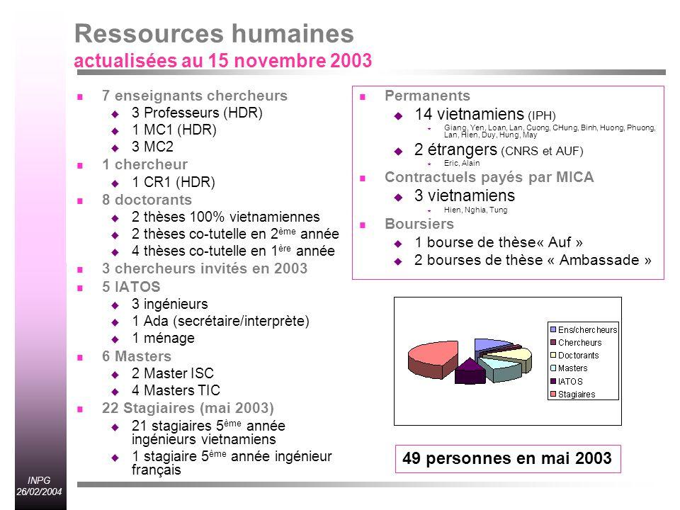 Ressources humaines actualisées au 15 novembre 2003