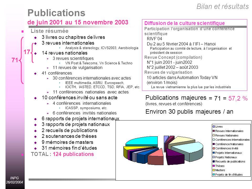 Publications de juin 2001 au 15 novembre 2003