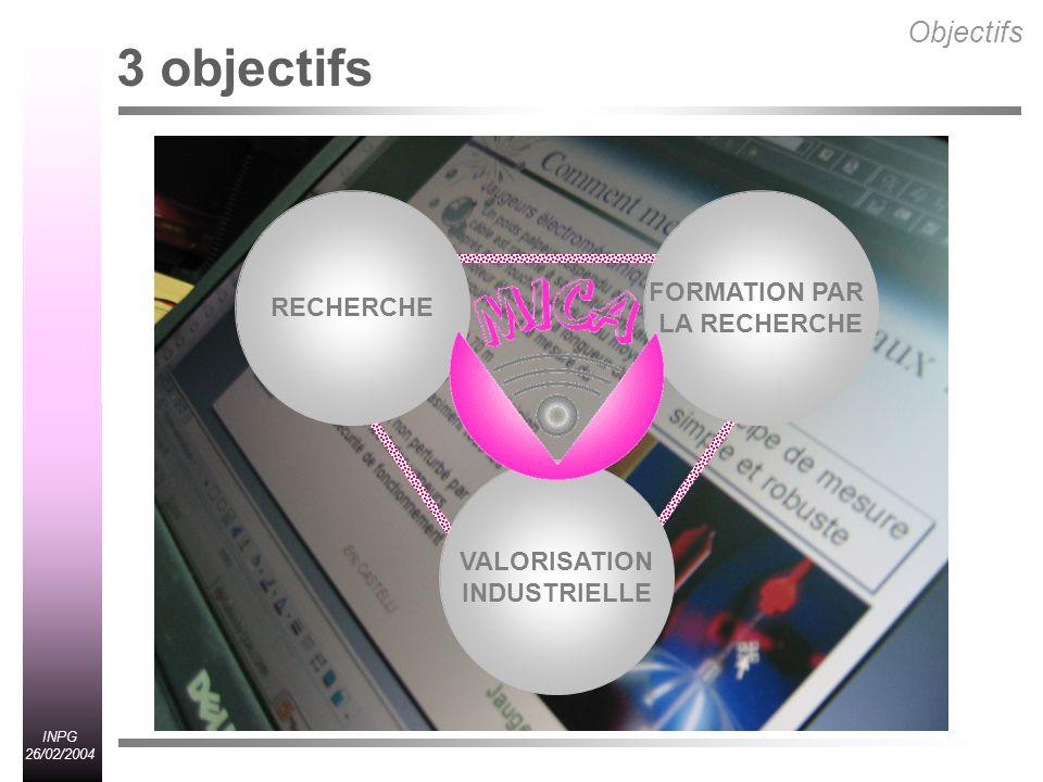 3 objectifs Objectifs FORMATION PAR RECHERCHE LA RECHERCHE