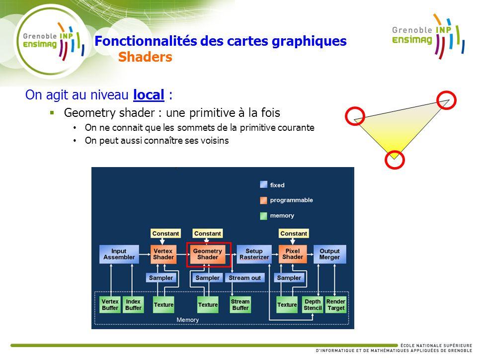 Fonctionnalités des cartes graphiques Shaders