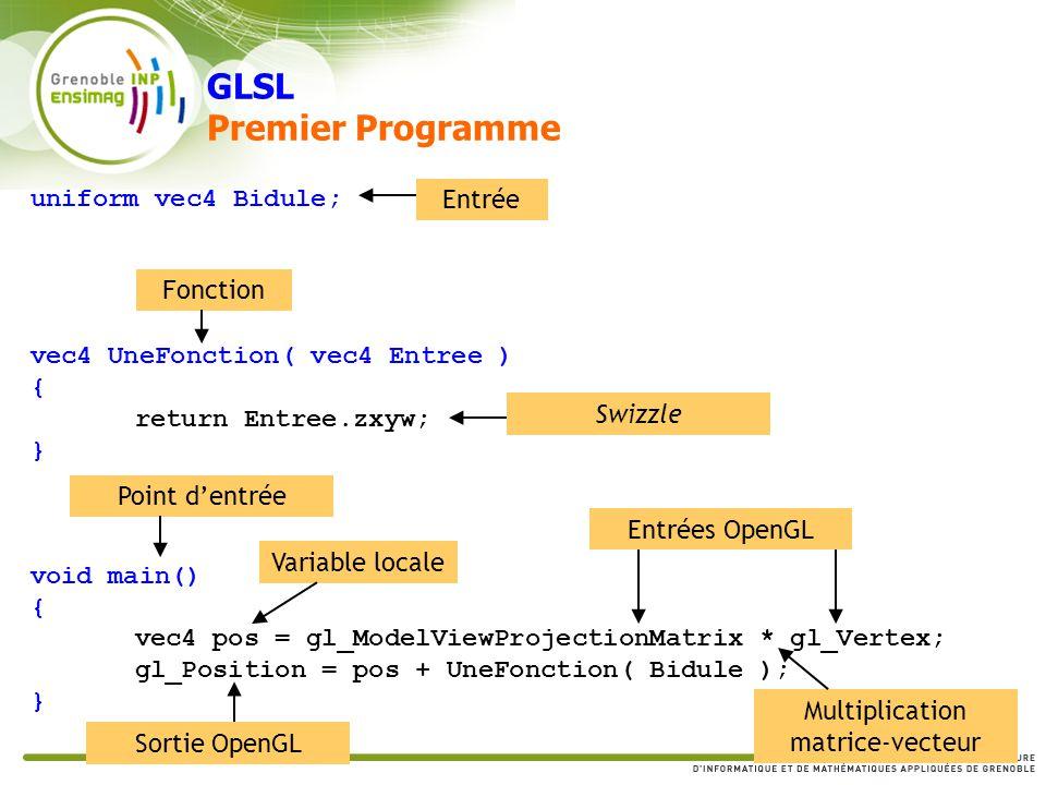 GLSL Premier Programme