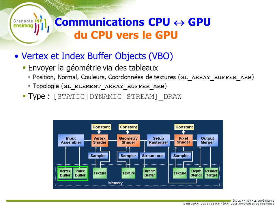 Communications CPU  GPU du CPU vers le GPU