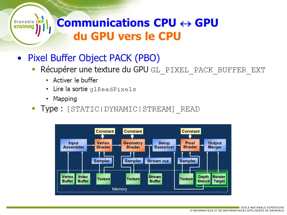 Communications CPU  GPU du GPU vers le CPU