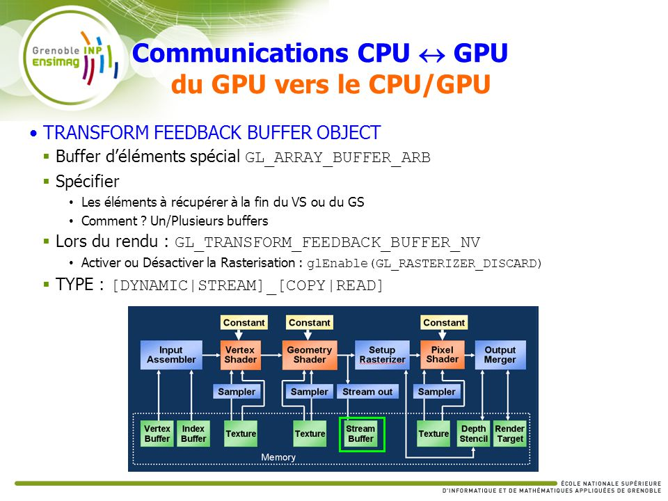 Communications CPU  GPU du GPU vers le CPU/GPU