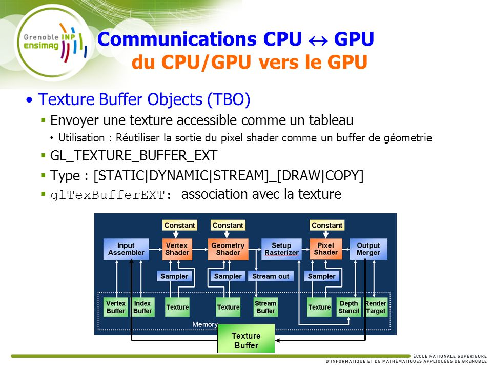 Communications CPU  GPU du CPU/GPU vers le GPU