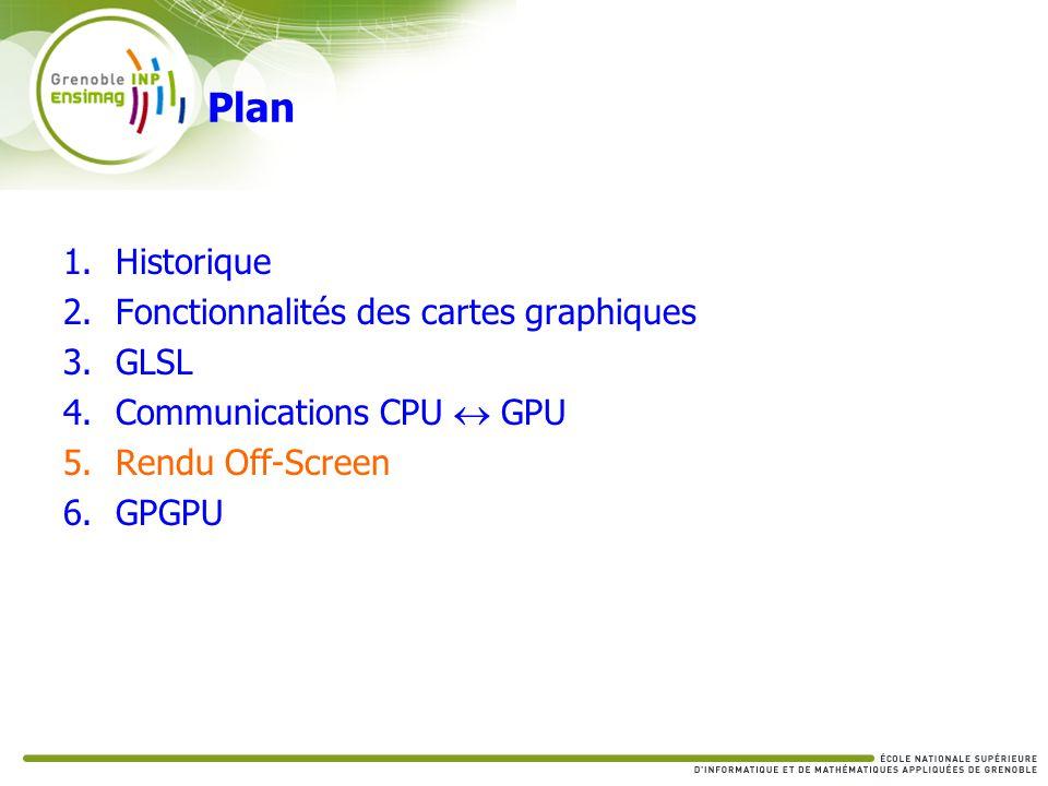 Plan Historique Fonctionnalités des cartes graphiques GLSL