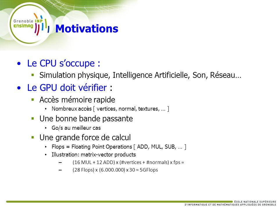 Motivations Le CPU s'occupe : Le GPU doit vérifier :