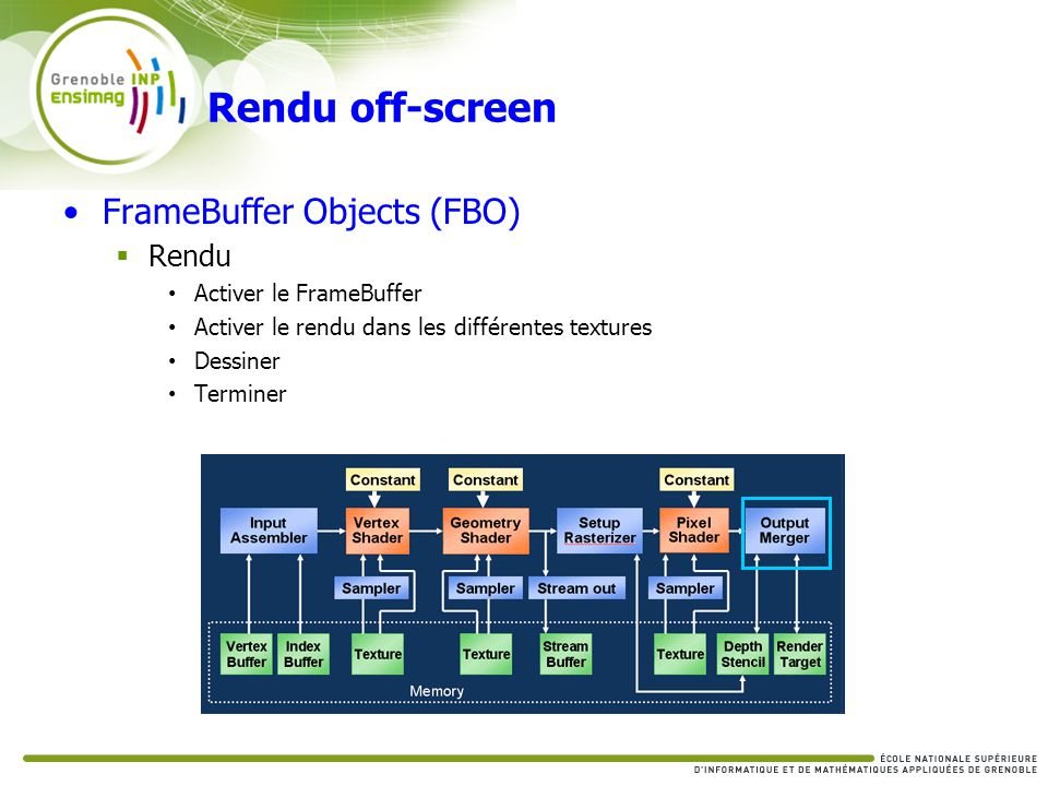Rendu off-screen FrameBuffer Objects (FBO) Rendu