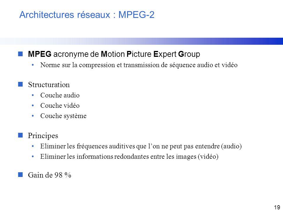 Architectures réseaux : MPEG-2