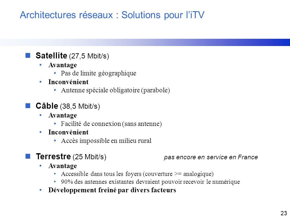 Architectures réseaux : Solutions pour l'iTV