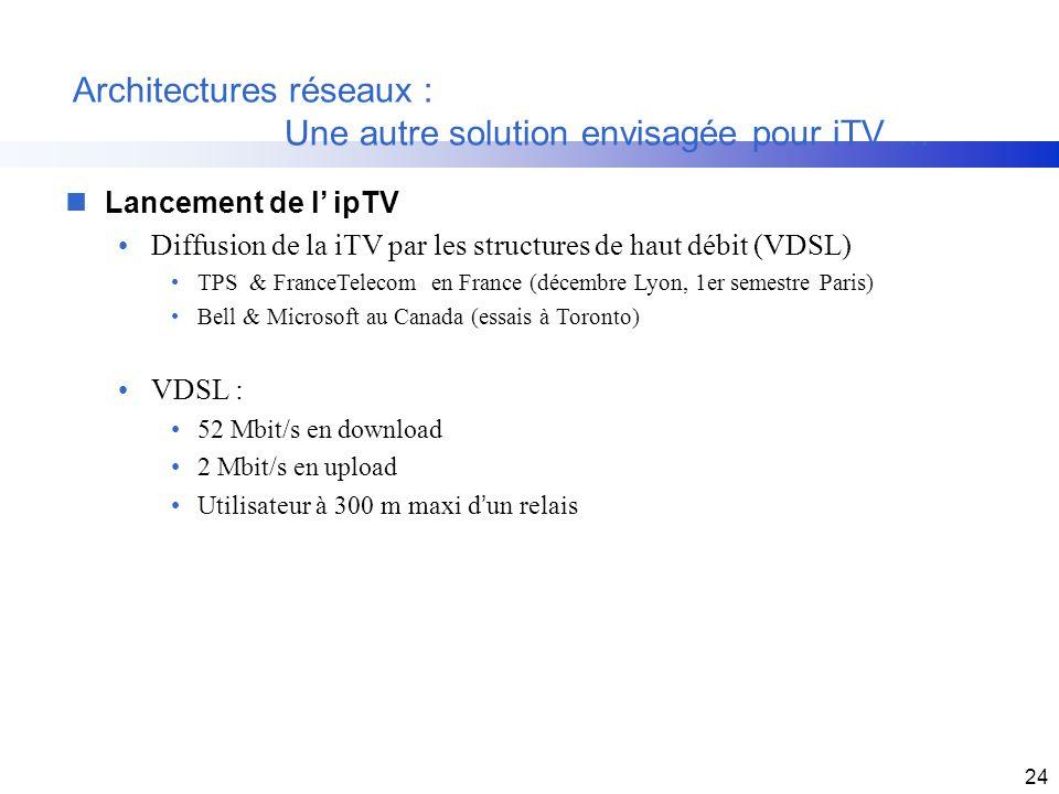 Architectures réseaux : Une autre solution envisagée pour iTV …