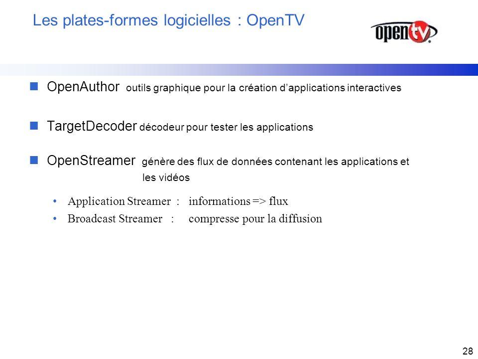 Les plates-formes logicielles : OpenTV